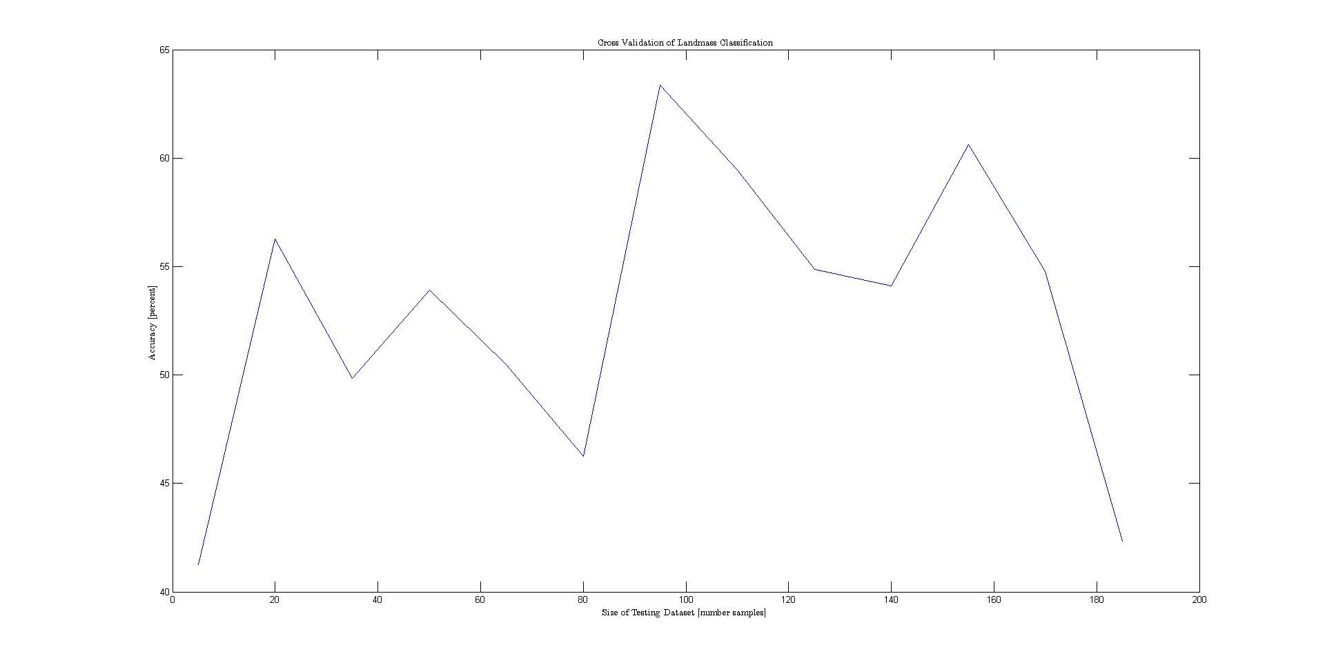uc irvine machine learning